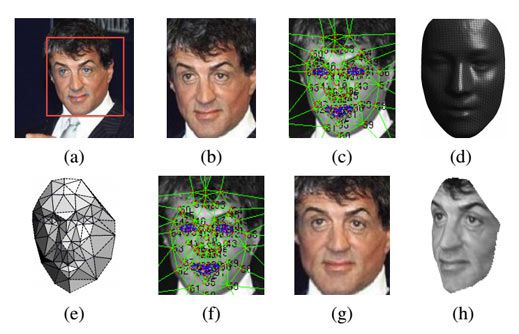 Facebook's DeepFace Facial Matching System Technology announced