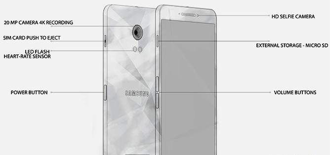 Samsung Galaxy S6 new rumors