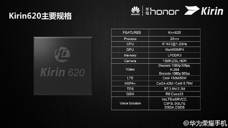 Huawei Kirin 620 smartphone releases with a new octa-core chipset